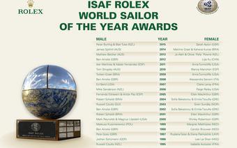 Żeglarz Roku - zwycięzcy do 2015 roku